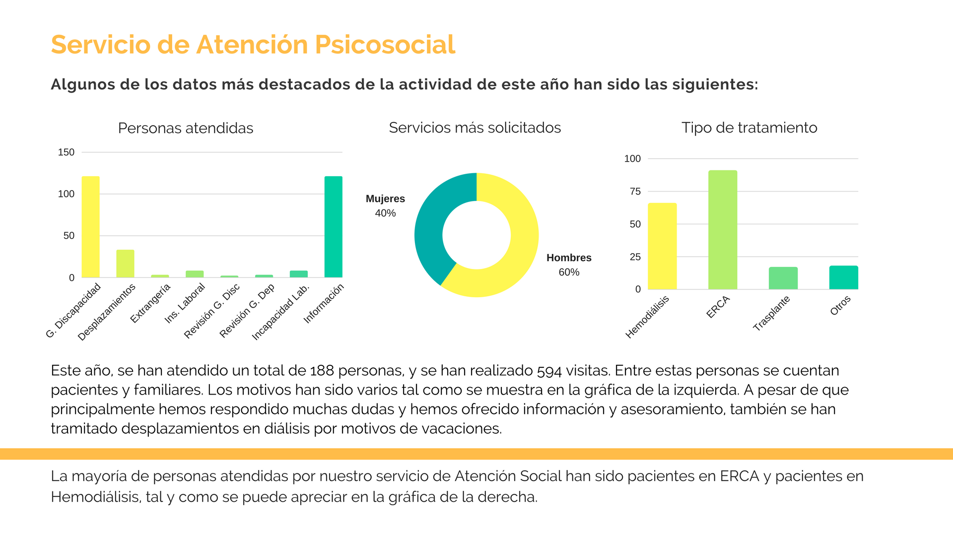 At PsicoSocial 17 CAST