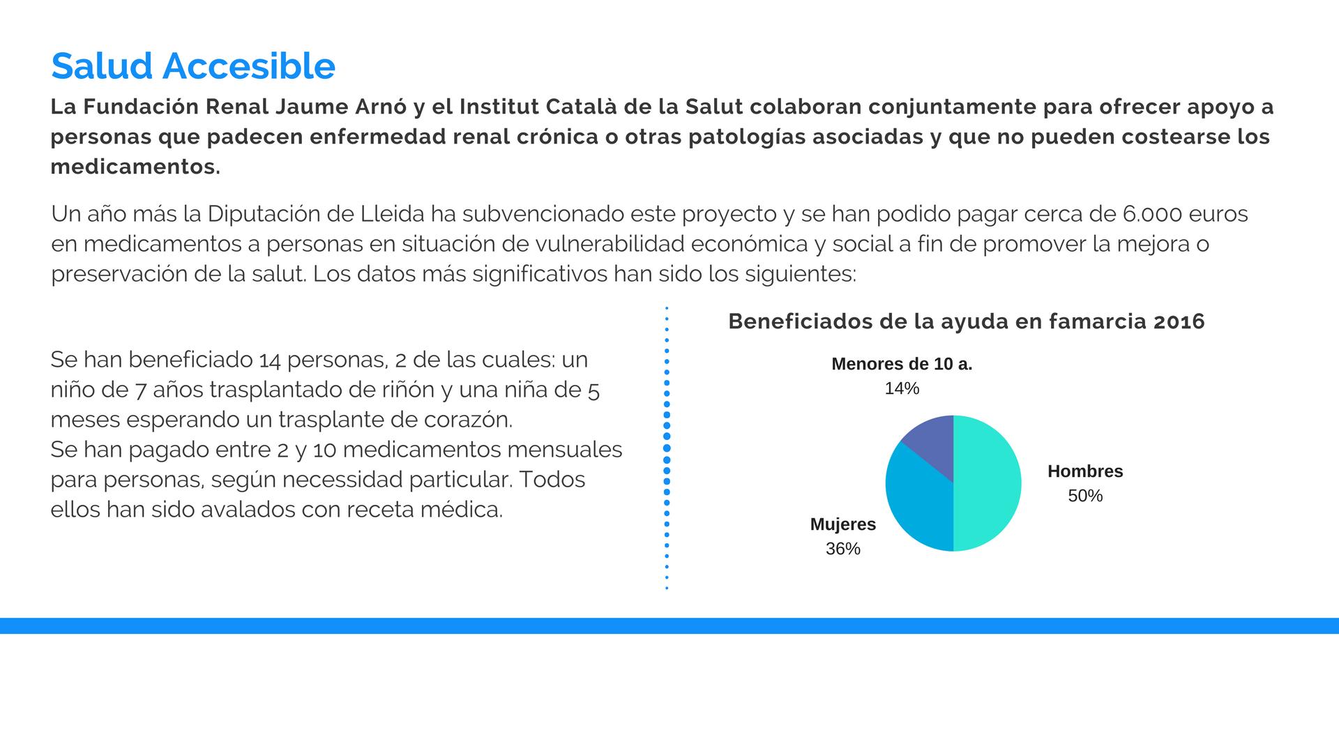 Salud Acc.2016